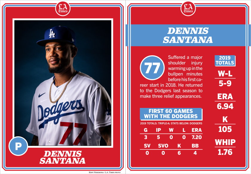 Dodgers pitcher Dennis Santana.