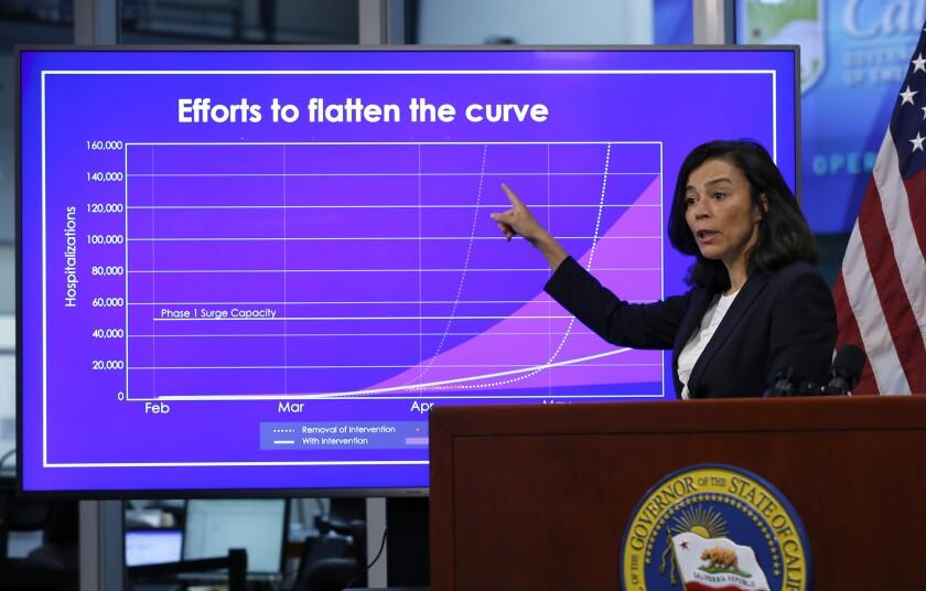 La doctora Sonia Angell, ex directora del Departamento de Salud Pública de California