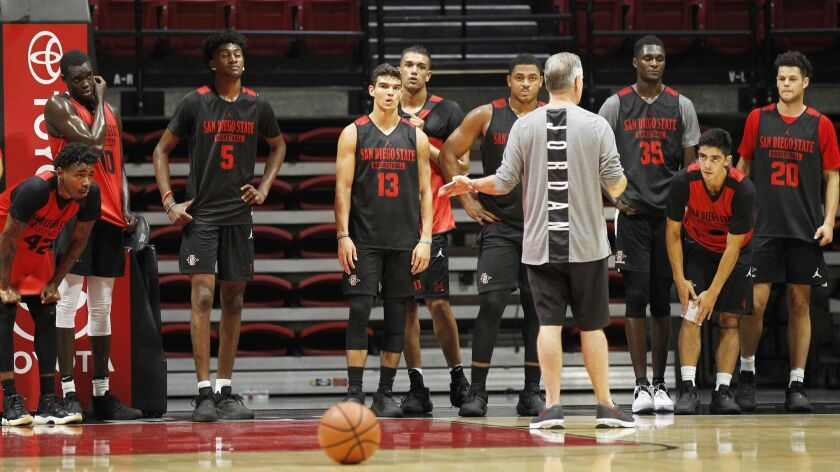 SDSU plays an exhibition game Thursday at Viejas Arena against Div. II Chaminade.