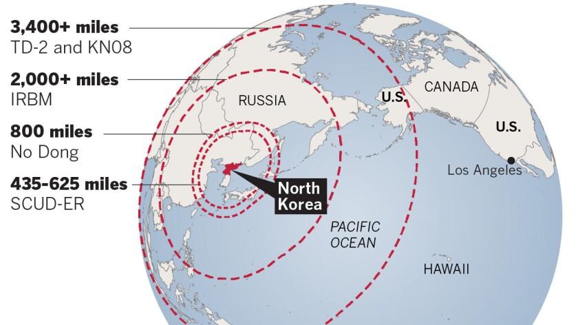 Range of North Korean ballistic missiles.