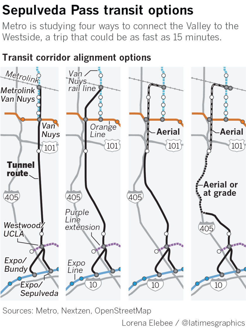 Proposed options for a transit line through the Sepulveda Pass