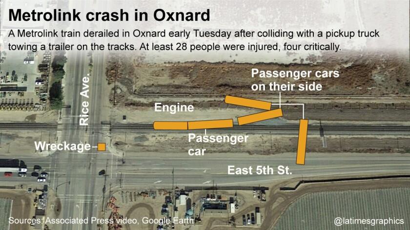 Metrolink crash in Oxnard