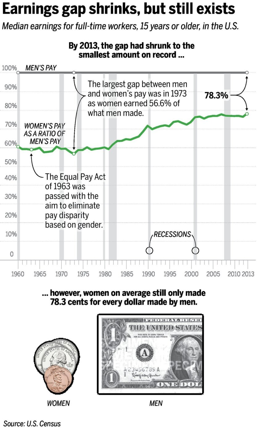 Gender_pay_gap_051715-09