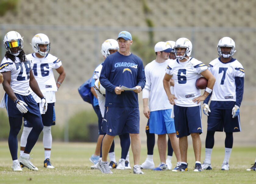 San Diego Chargers offensive coordinator Ken Whisenhunt instructs players during a practice.