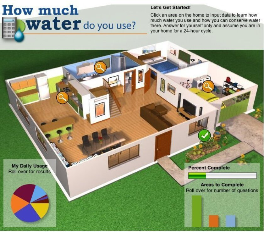 The water authority's online calculator lets customers know how much water they are using, and ways to reduce usage.