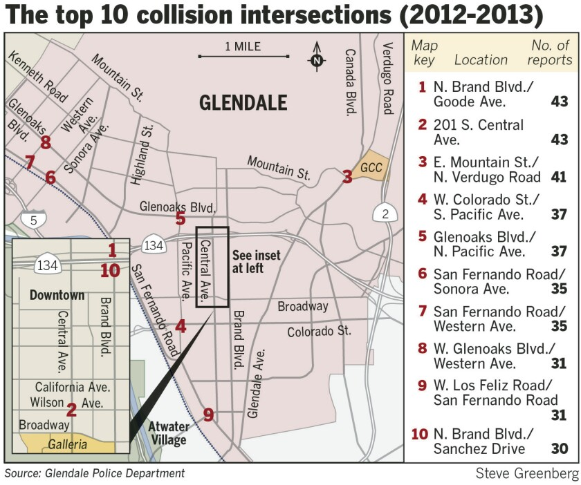 Glendale's top 10 collision intersections