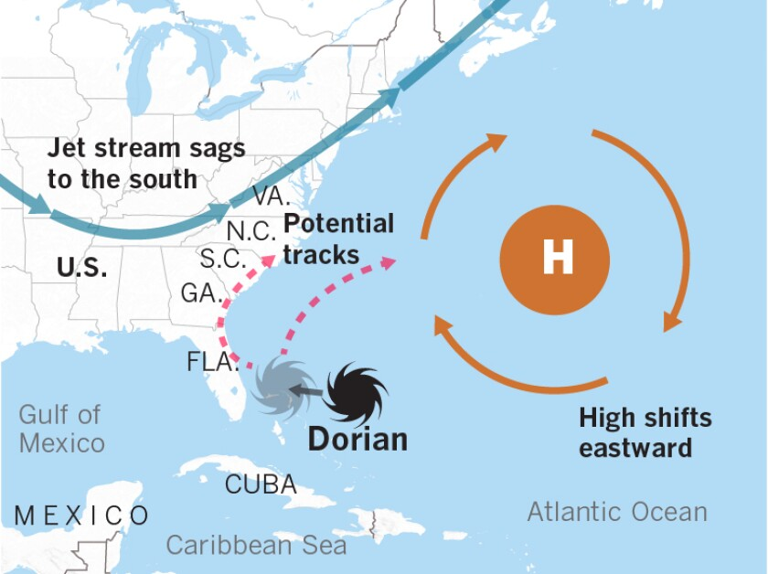 What forces are pulling Hurricane Dorian to the north? - Los ...