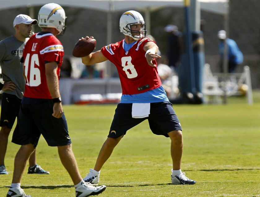 Chargers QBs Kyle Boller (right) and Jarrett Lee (left) work out during training camp in San Diego, California.