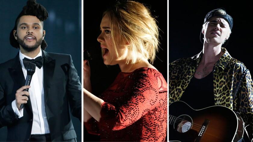 Weeknd, Adele, Bieber