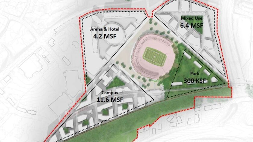 The 166-acre Qualcomm property might be redeveloped this way.