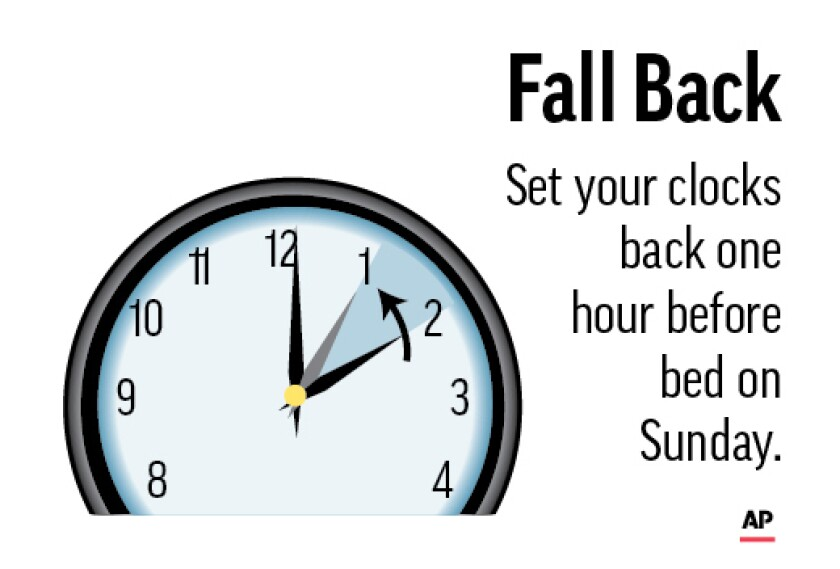 Graphic to be used as a reminder to turn the clocks back one hour.;