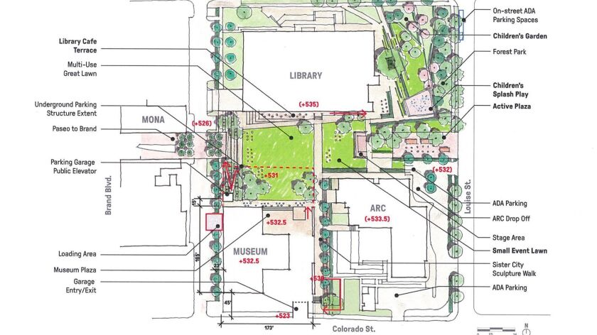 The approved concept design for the reconfigured Glendale Central Park block with space for the Armenian American Museum.