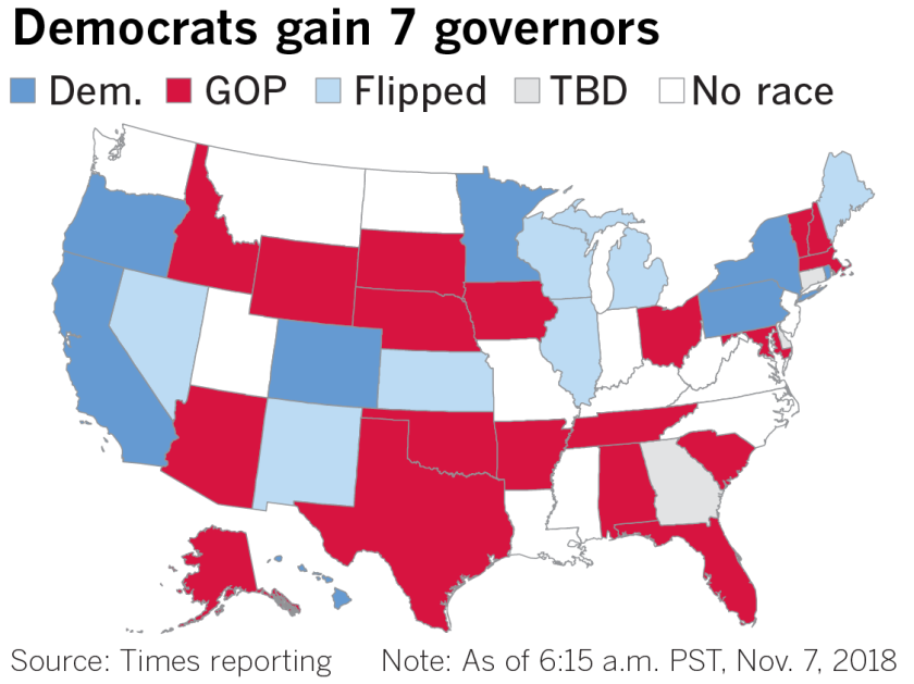 Governor's-races