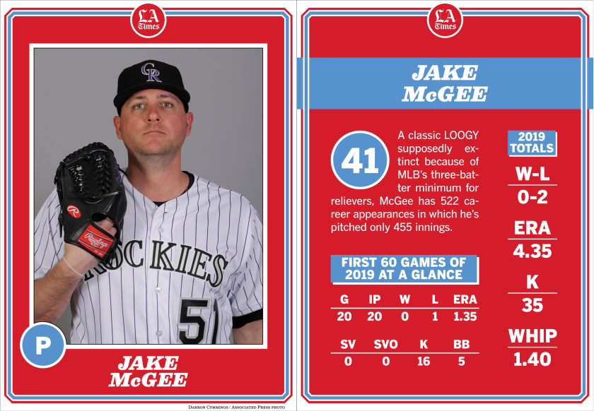 Dodgers pitcher Jake McGee.