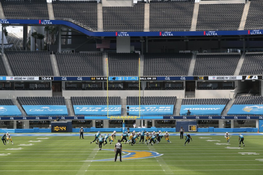 The Chargers and the Panthers play to an empty SoFi Stadium. Television felt crowd noise needed to be added to broadcasts.