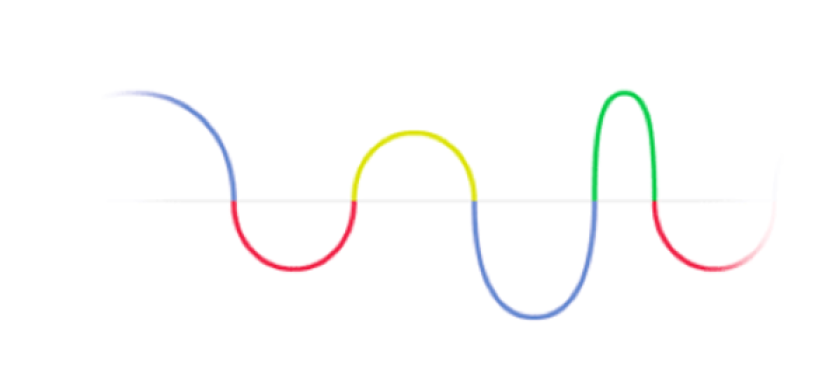 A screen grab of the Feb. 22 Google Doodle celebrating German physicist Heinrich Hertz.