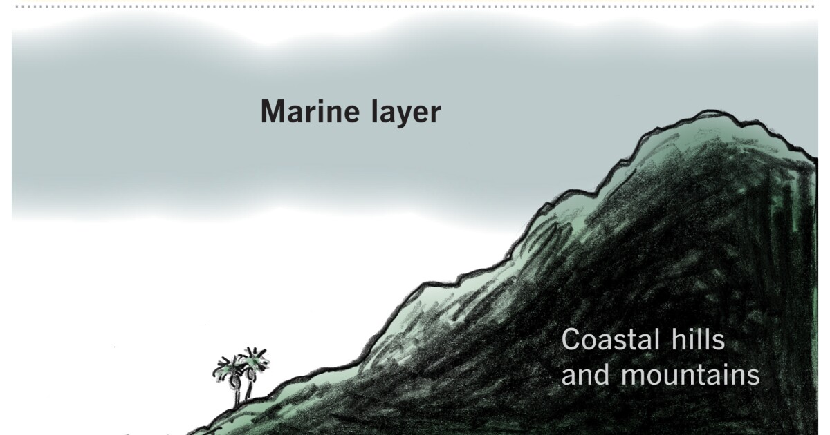 Τι προκαλεί το βαθύ θαλάσσιο στρώμα που έπαιξε ρόλο στην Κόμπι Μπράιαντ συντριβή ελικοπτέρου;
