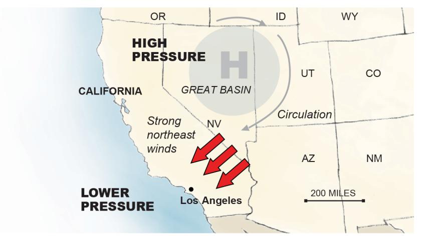 Santa Ana winds 1