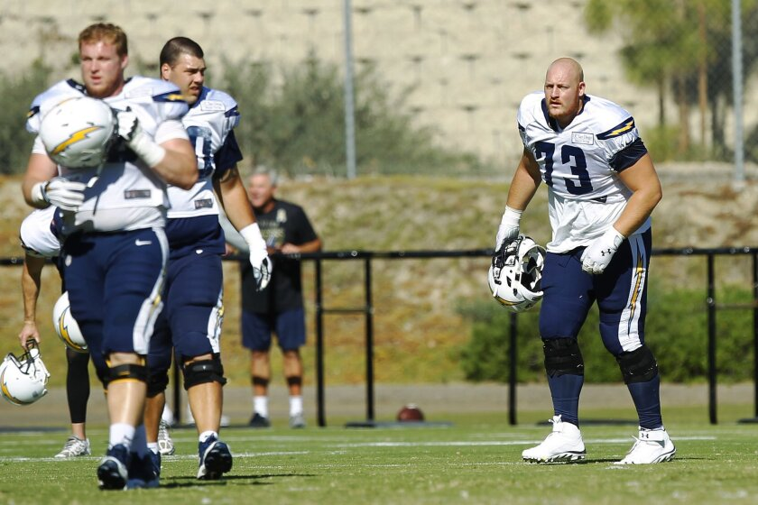 Chargers Ryan Miller (73) warms up during practice.