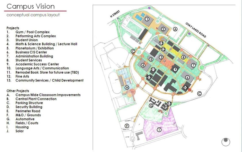 Potential new buildings in store for Southwestern College in Chula Vista, per the facilities master plan.