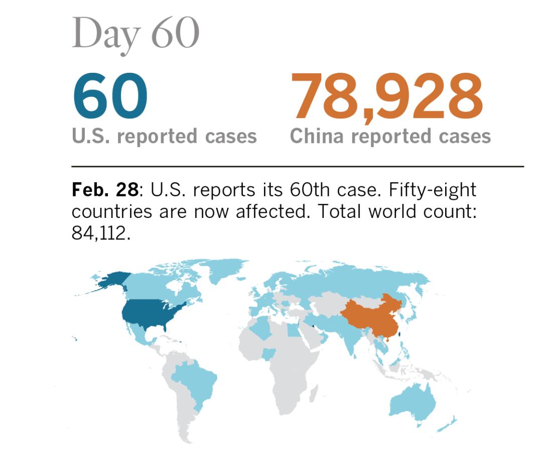 la-me-map5-coronavirus-invasion-tick-tock.png