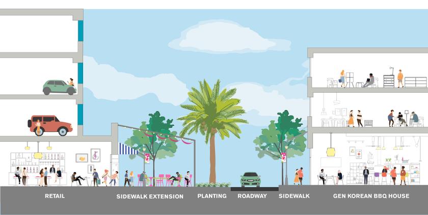 Artsakh Avenue in Glendale - North Plaza rendering