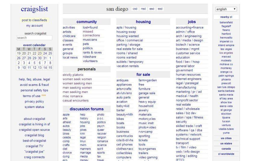 Craigslist San Diego For Sale Msu Program Evaluation