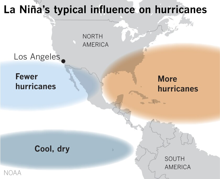 La Niña formation typically affects the hurricane seasons, not only in the Pacific, but in the tropical Atlantic as well.