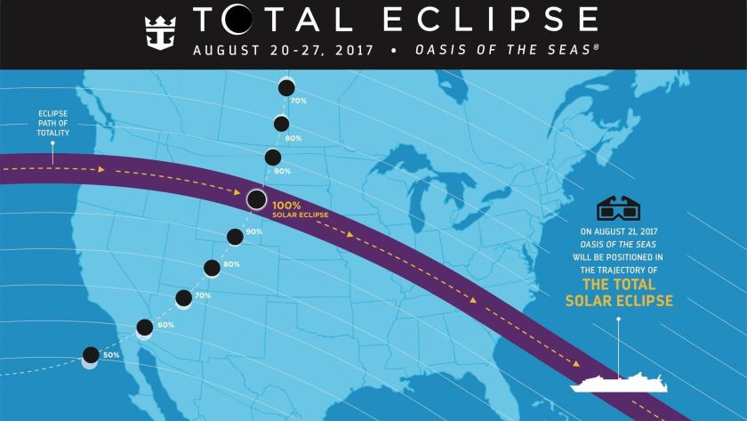 A graphic provided by Royal Caribbean International shows the path of totality and where the Oasis o