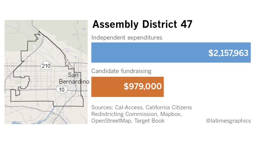 Assembly District 47