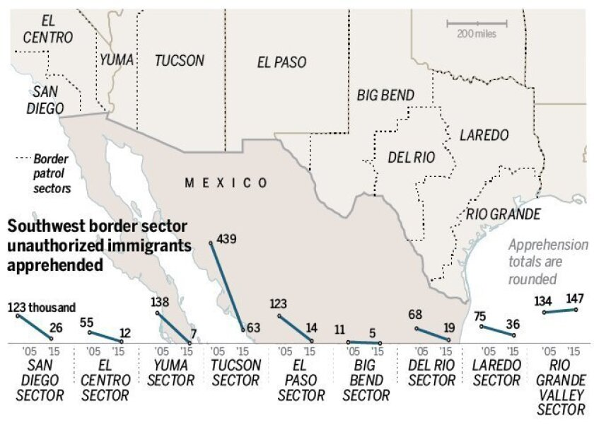 border-crossings-02