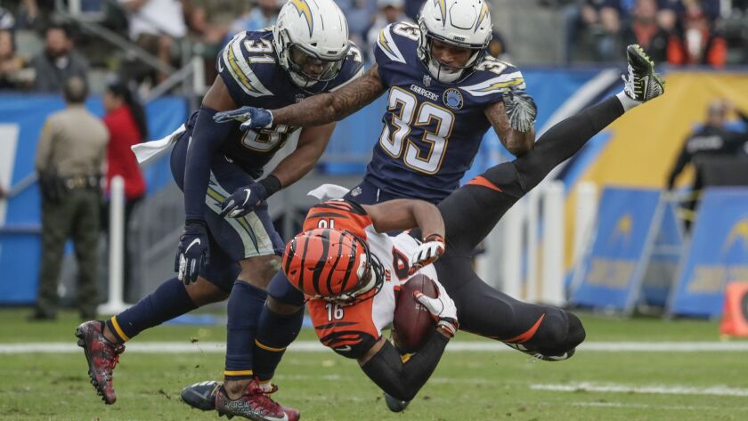 Chargers safety Derwin James (33), with safety Adrian Phillips closing in, knocks over Cincinnati Bengals receiver Cody Core after a completion during the fourth quarter at SubHub Center.