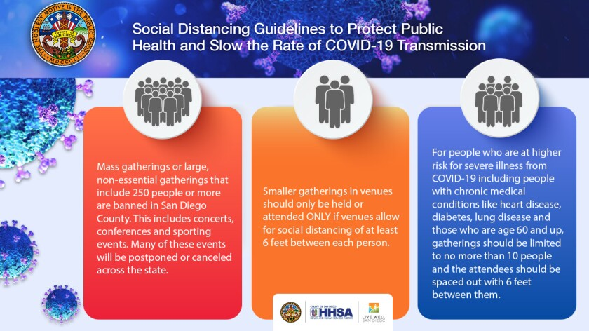 San Diego County's social distancing guidelines.
