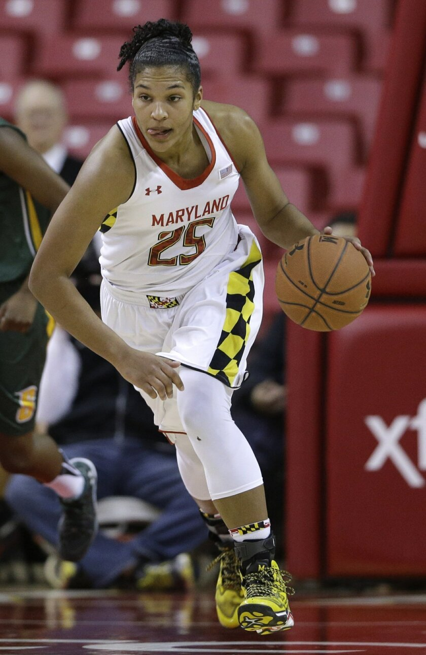ADVANCE FOR WEEKEND EDITIONS, MARCH 1-2 - FILE - In this Dec. 9, 2013 file photo, Maryland forward Alyssa Thomas drives the ball in the second half of an NCAA college basketball game against Siena in College Park, Md. Thomas is poised to become the school's leading scorer and rebounder, and Sunday