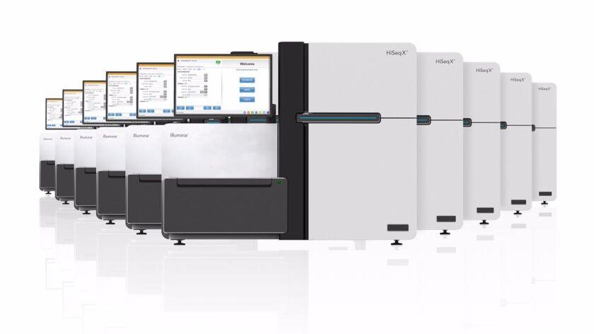 Illumina's HiSeq X Ten human genome sequencing system.