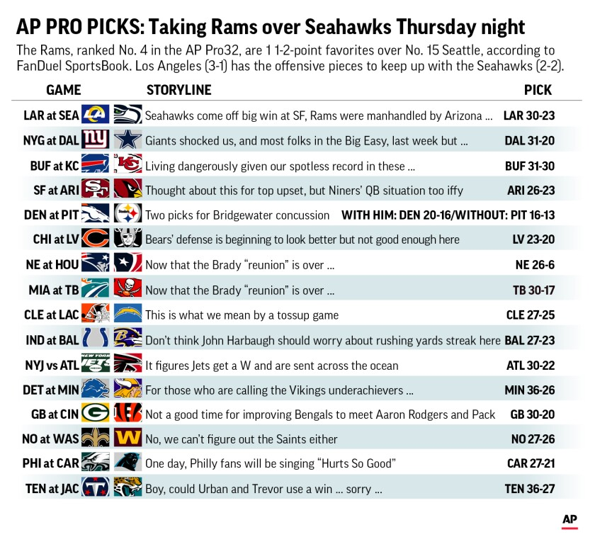 Graphic shows NFL team matchups and predicts the winners in Week 5 action; 3c x 4 1/2 inches; ETA 5:30 p.m.