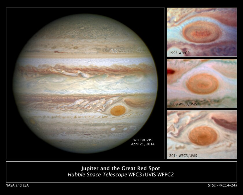 The shrinking Great Red Spot