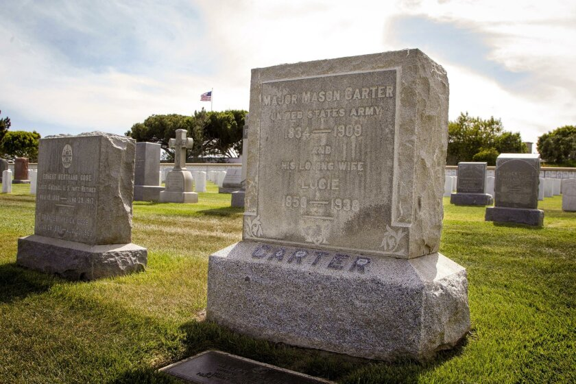 Mason Carter, who served in the Civil War and the Indian Wars during the late 19th century, is buried at Fort Rosecrans National Cemetery.