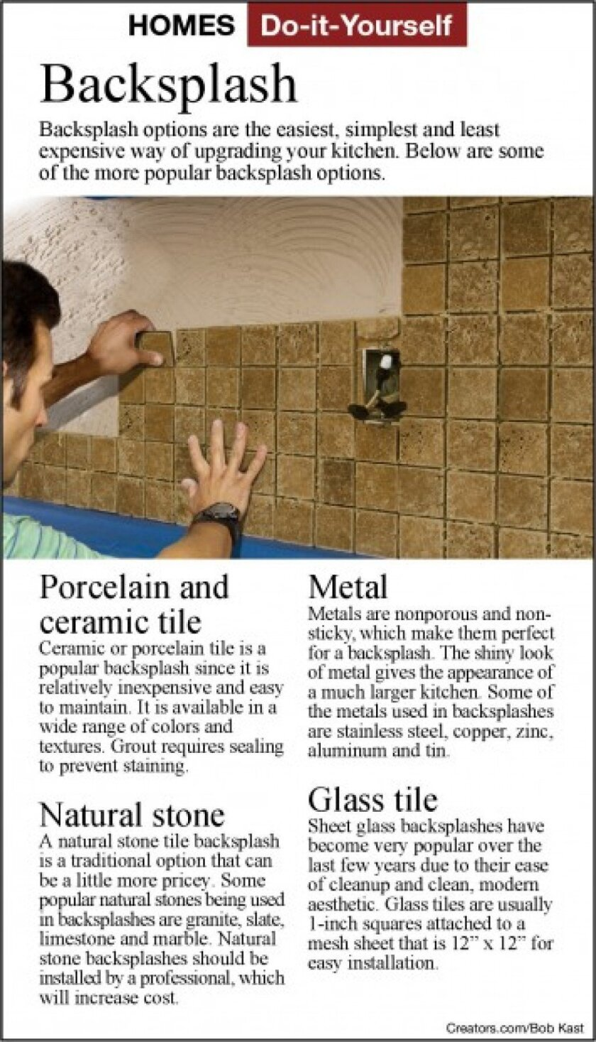 - Here's How: Tile A Kitchen Countertop Backsplash - The San Diego