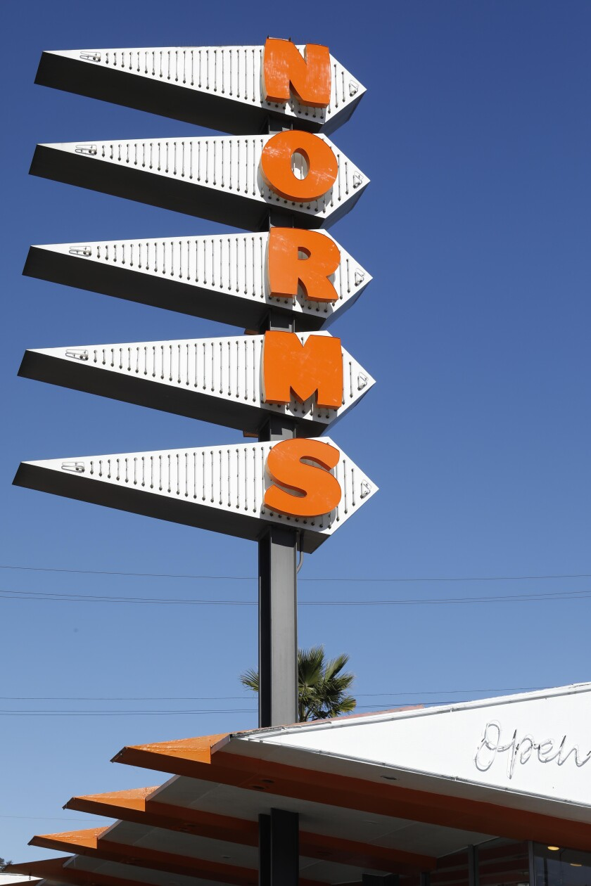 Norms sign
