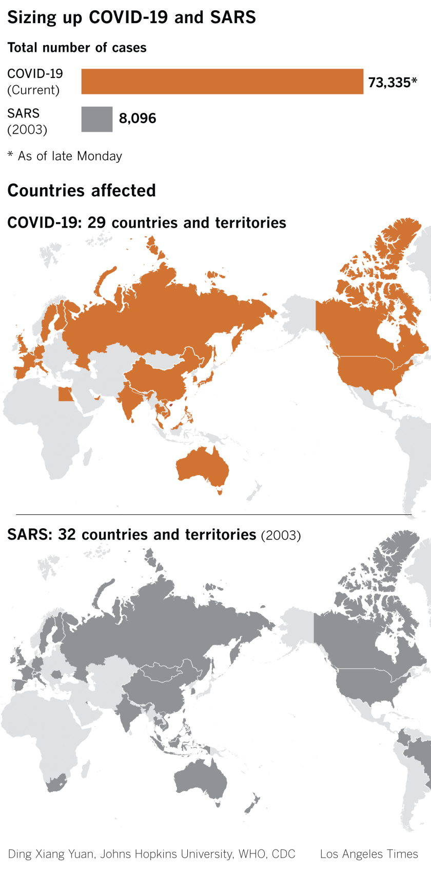 494094-w1-la-me-sars-coronavirus-mon.png