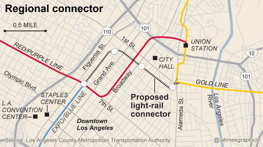 Metro's regional connector
