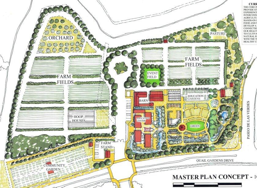 Eusd Looks To Help Community Garden Take Root Encinitas Advocate