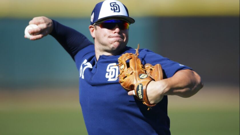 Padres Spring Training