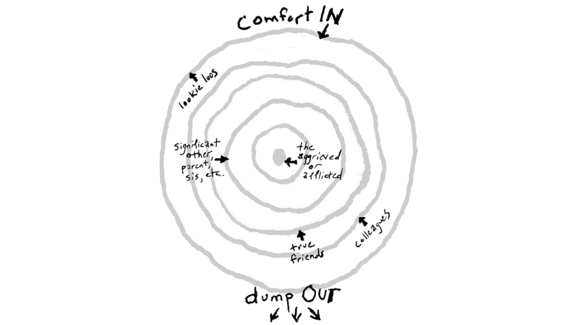Comfort in. Dump out.