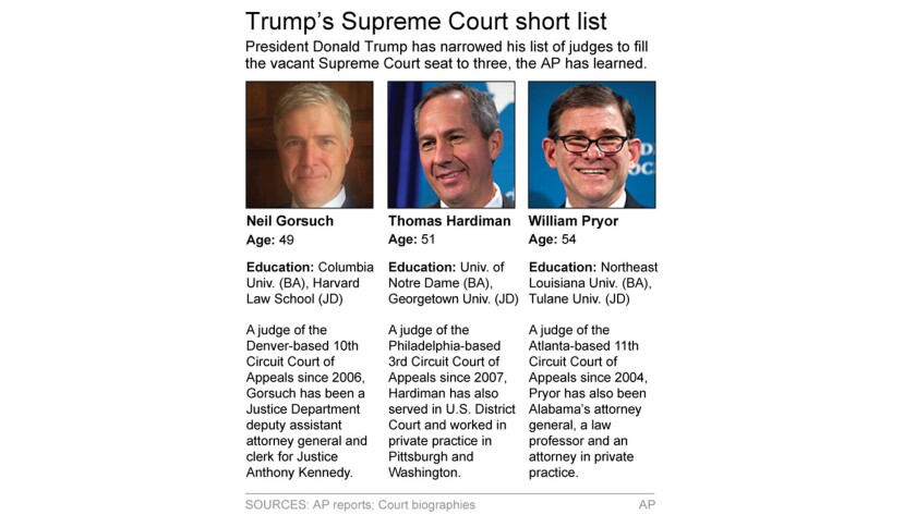 Graphic shows profile information for three potential Supreme Court nominees.