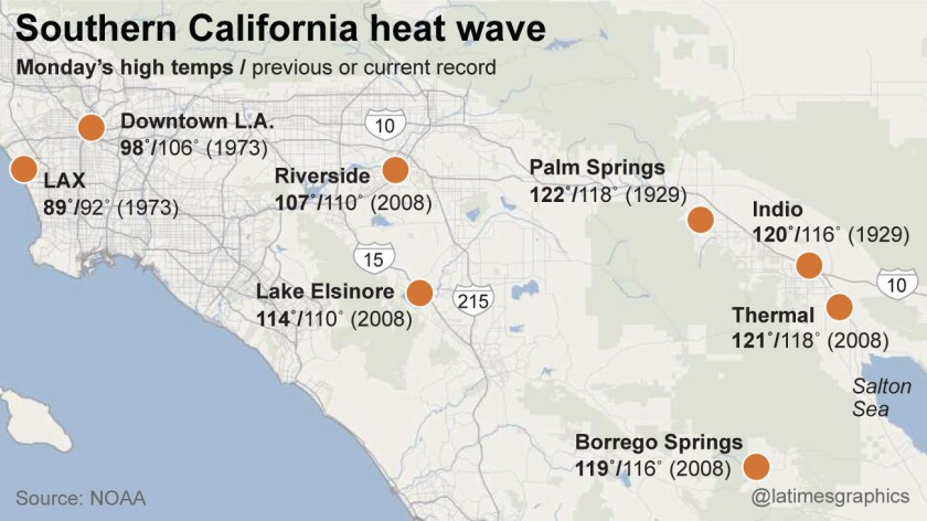 Southern California heat wave