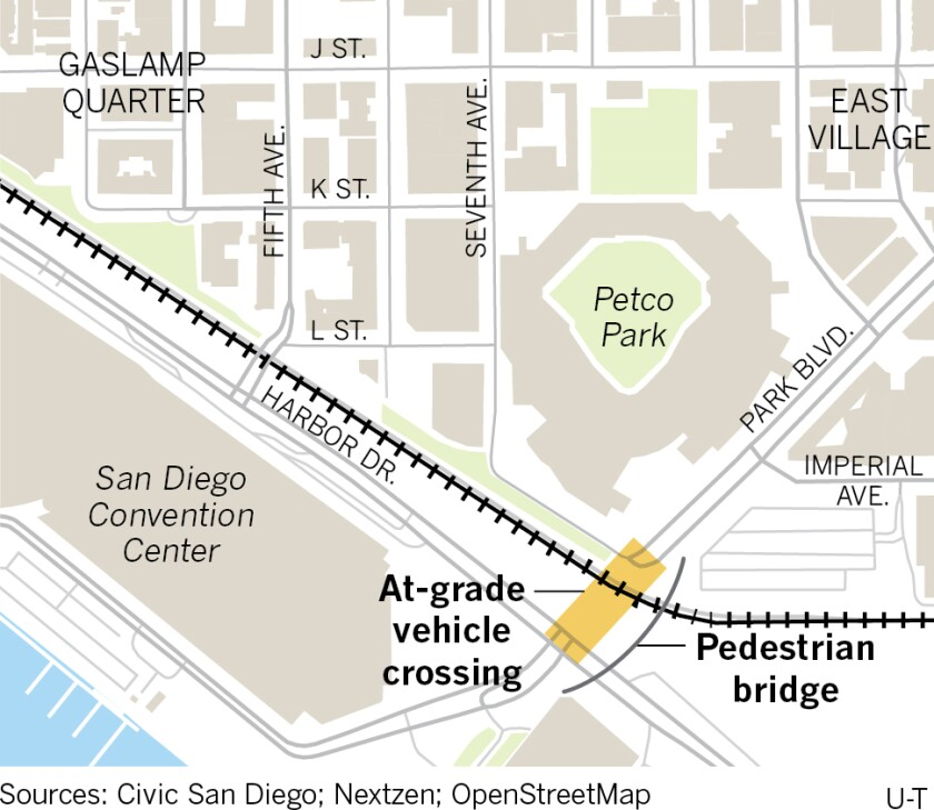 The Park Boulevard at-grade crossing would allow car traffic across the train tracks between Park Boulevard and Harbor Drive just south of the baseball stadium. A previous crossing located 70 feet away was closed during construction of Petco Park.