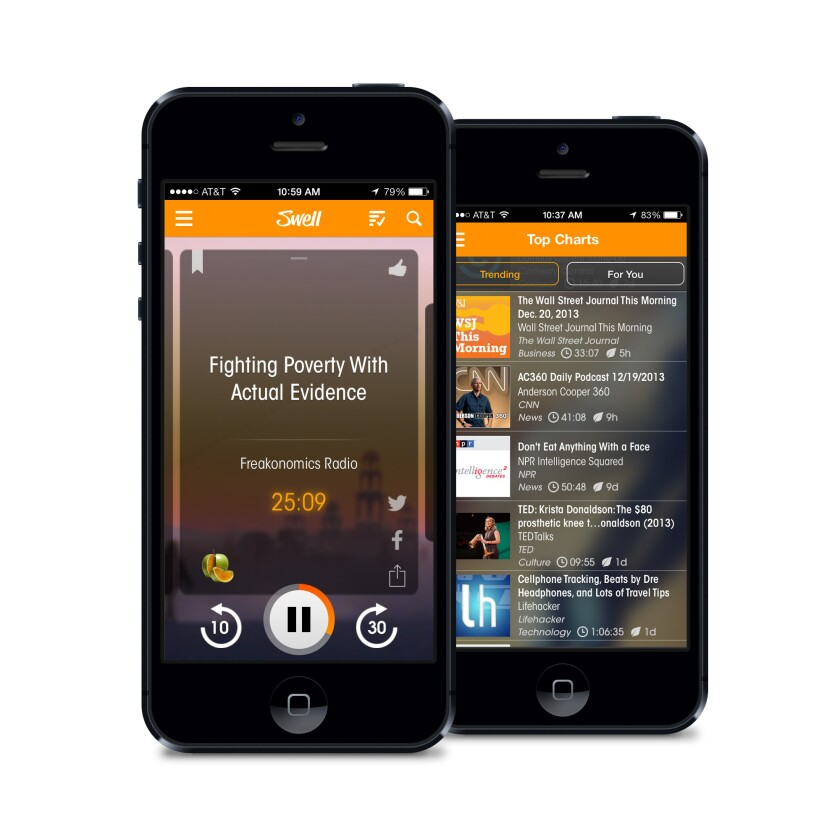 Swell, an Internet talk-radio app, is reportedly set to be acquired by Apple for $30 million.