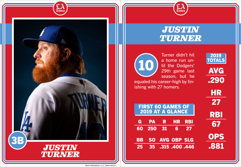 Dodgers third baseman Justin Turner